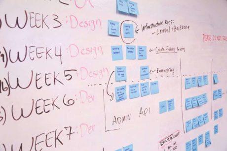 Tips voor WordPress: een plan maken
